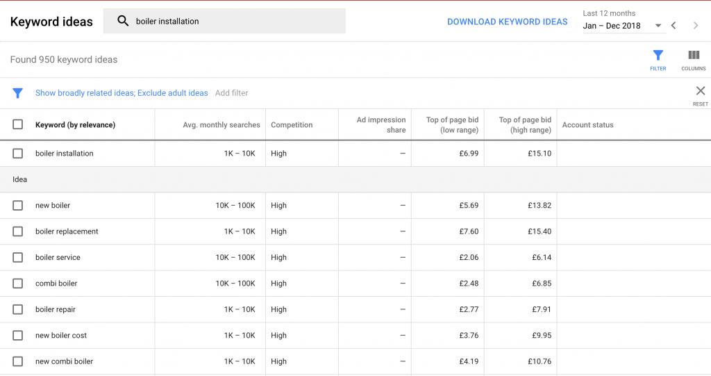 Pay per click cost-per-click for boiler installation